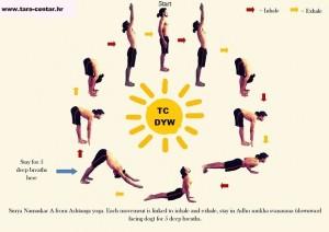 surya-namaskar-a-ashtanga-yoga-sun-salutation-a1